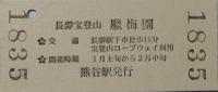 Ticket07903